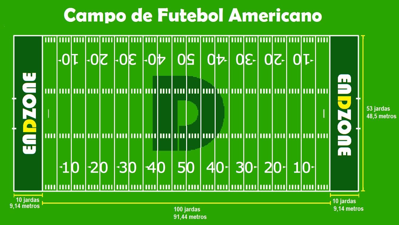 cfcfce23e4 DiarioNFLCampoFutebolAmericano
