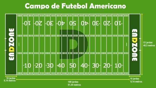DiarioNFLCampoFutebolAmericano