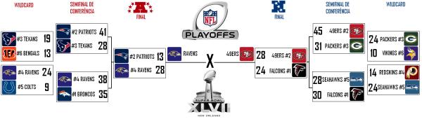 NFLPlayoffs2013