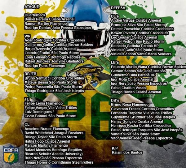 SeleçãoBrasileira2014