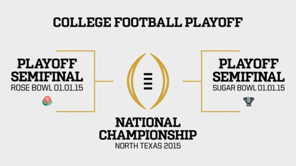 CollegePlayoffs