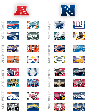 de0e1a9a3 Como é definido o calendário de cada time da NFL – Diário NFL